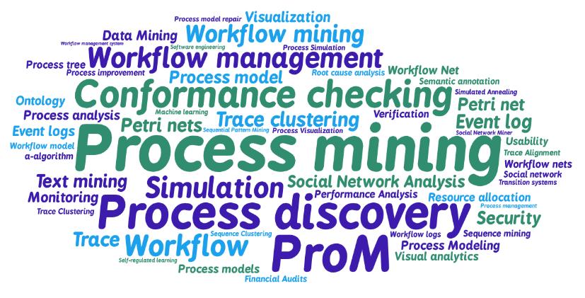 Mineração de processos: Uma evolução no apoio à gestão de processos de negócio