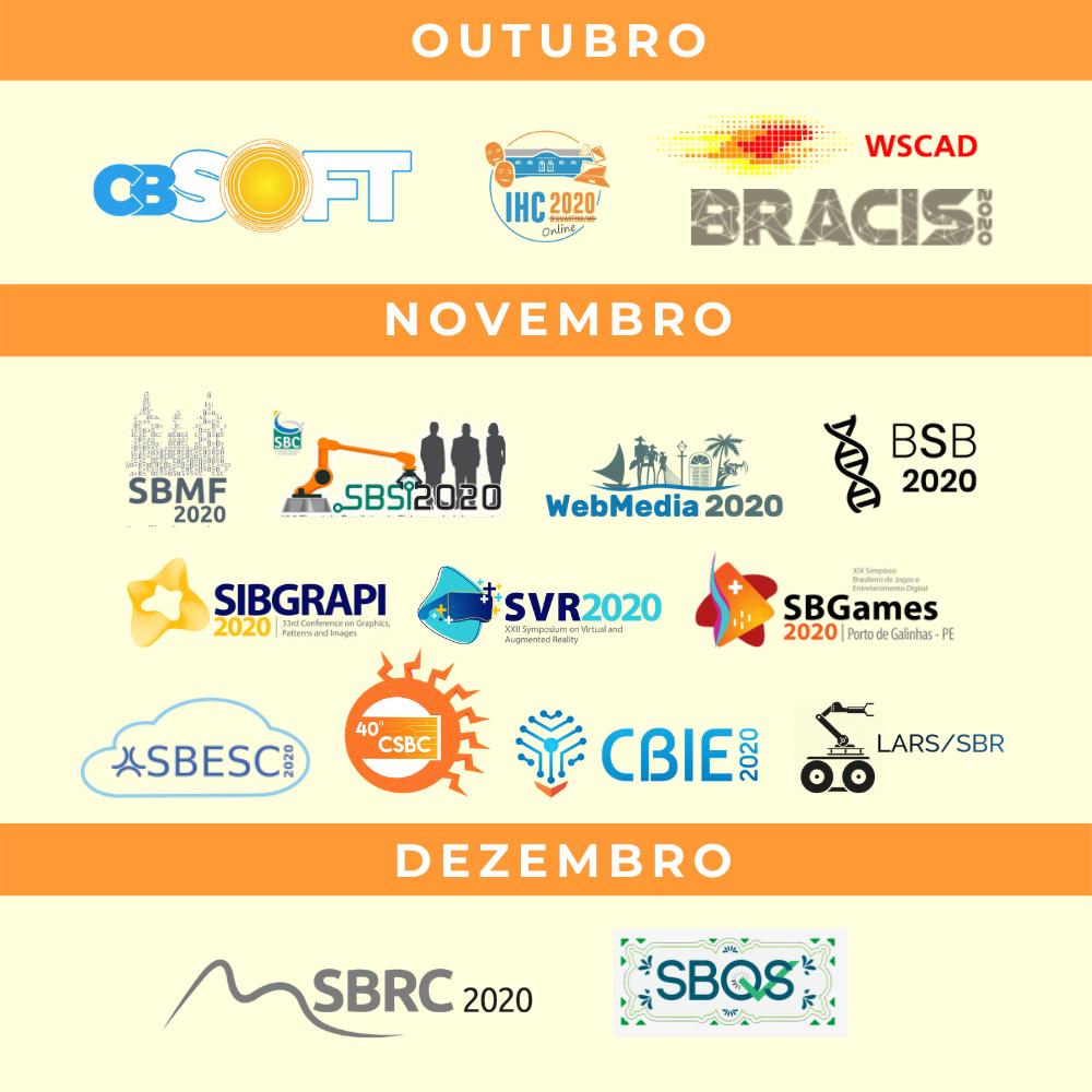 figura com as logos dos eventos da SBC