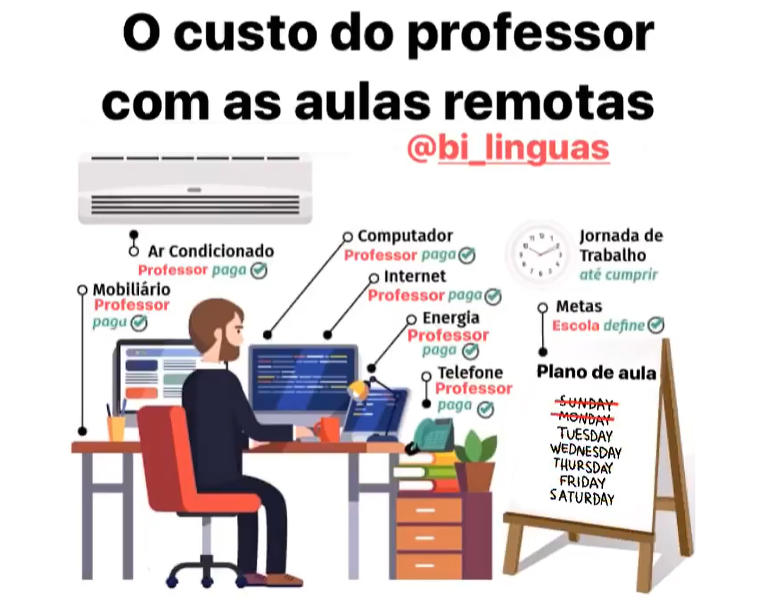 custo-professor-aulas-remotas