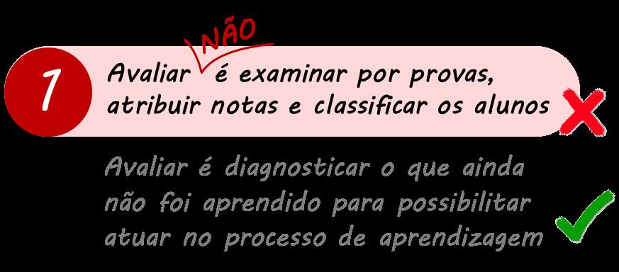 Equívoco 1: avaliar é examinar por provas, atribuir notas e classificar os alunos